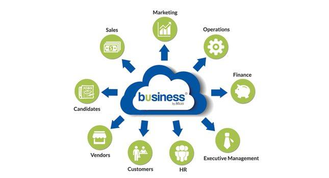 MAG-SV-BusinessbyMiles