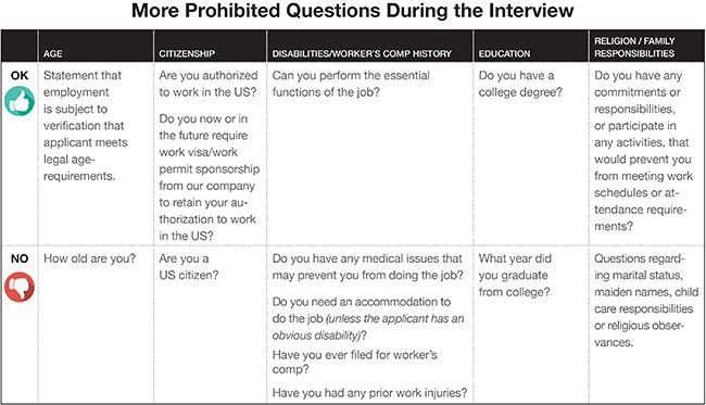 how to conduct an employment interview pdf