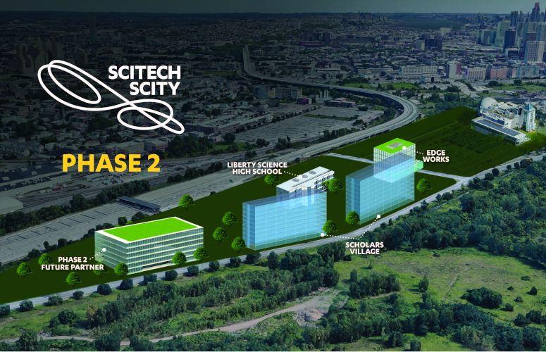 SciTech Scity