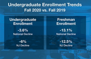 undergrad enrollment